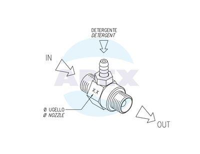 Injector Detergent