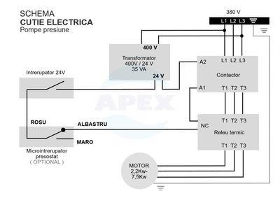Automatizare electrica completa pompe presiune Total Stop 400V/24V